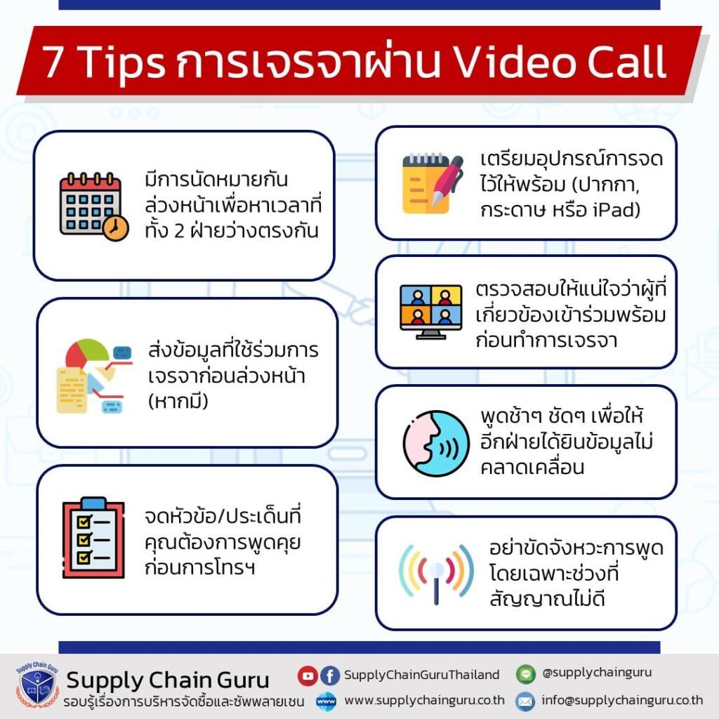 024_7 Tips ในการเจรจาต่อรองผ่าน Video call-min