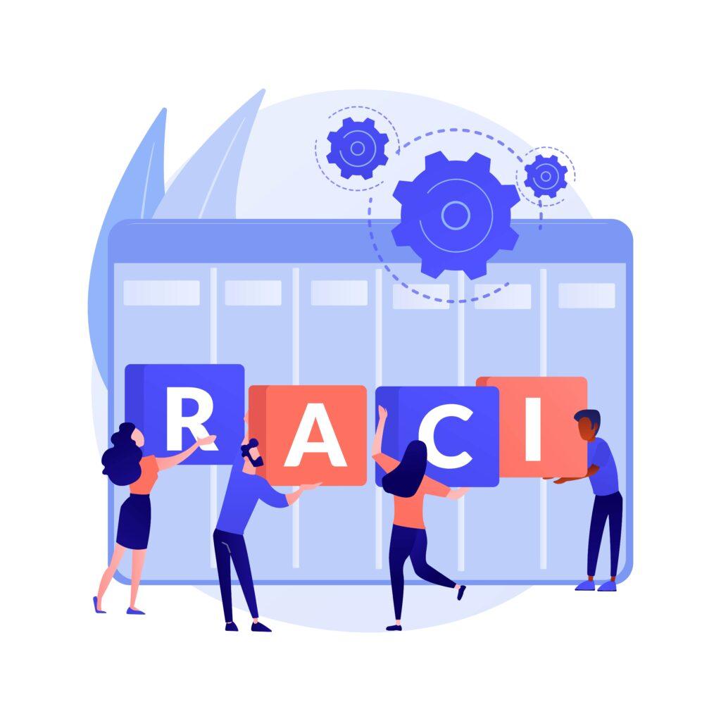RACI supply chain